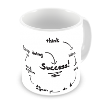 1-Motivational Mug Sample - think to Success Map